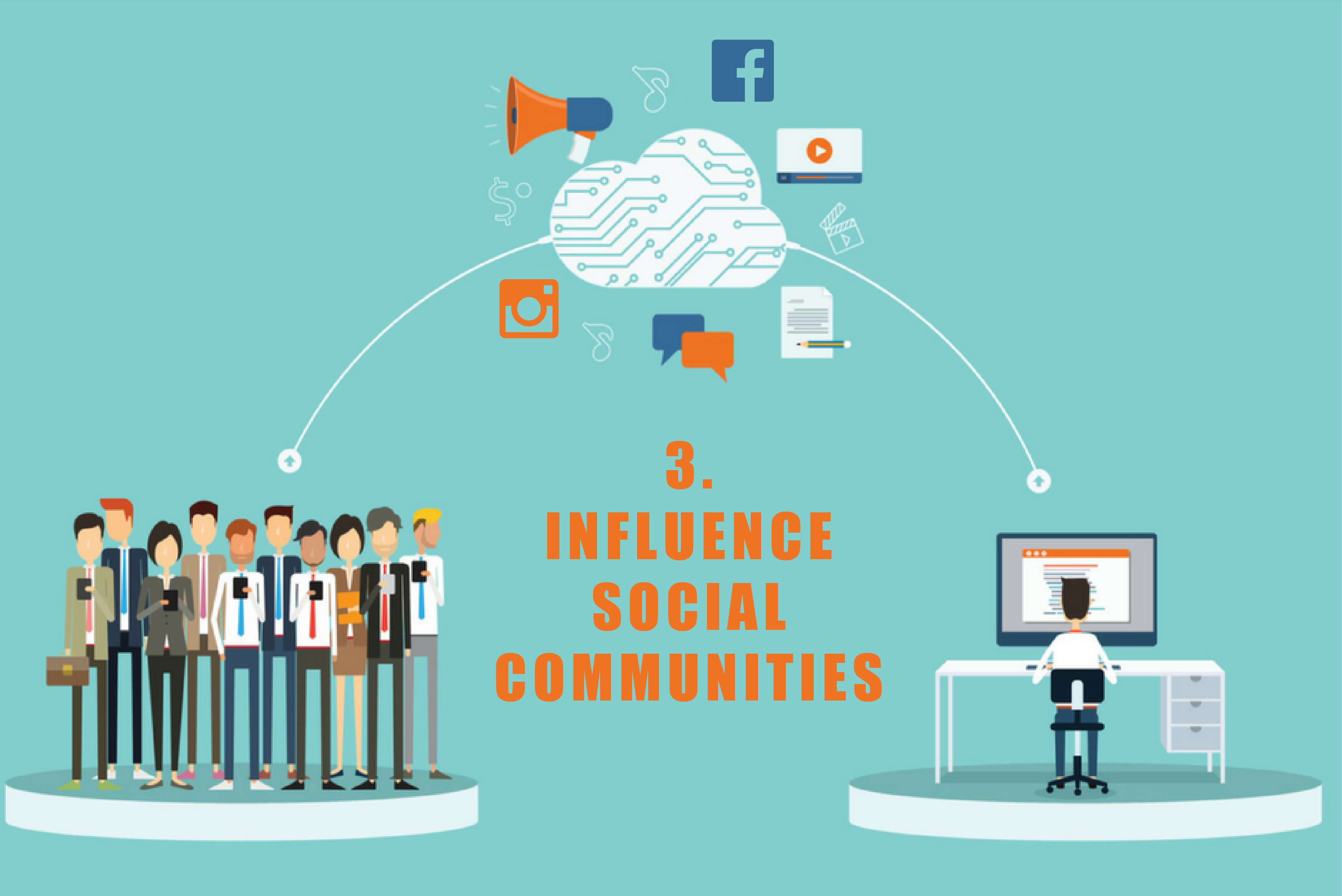 5 ways to build a digital presence for your business - Influence Communities