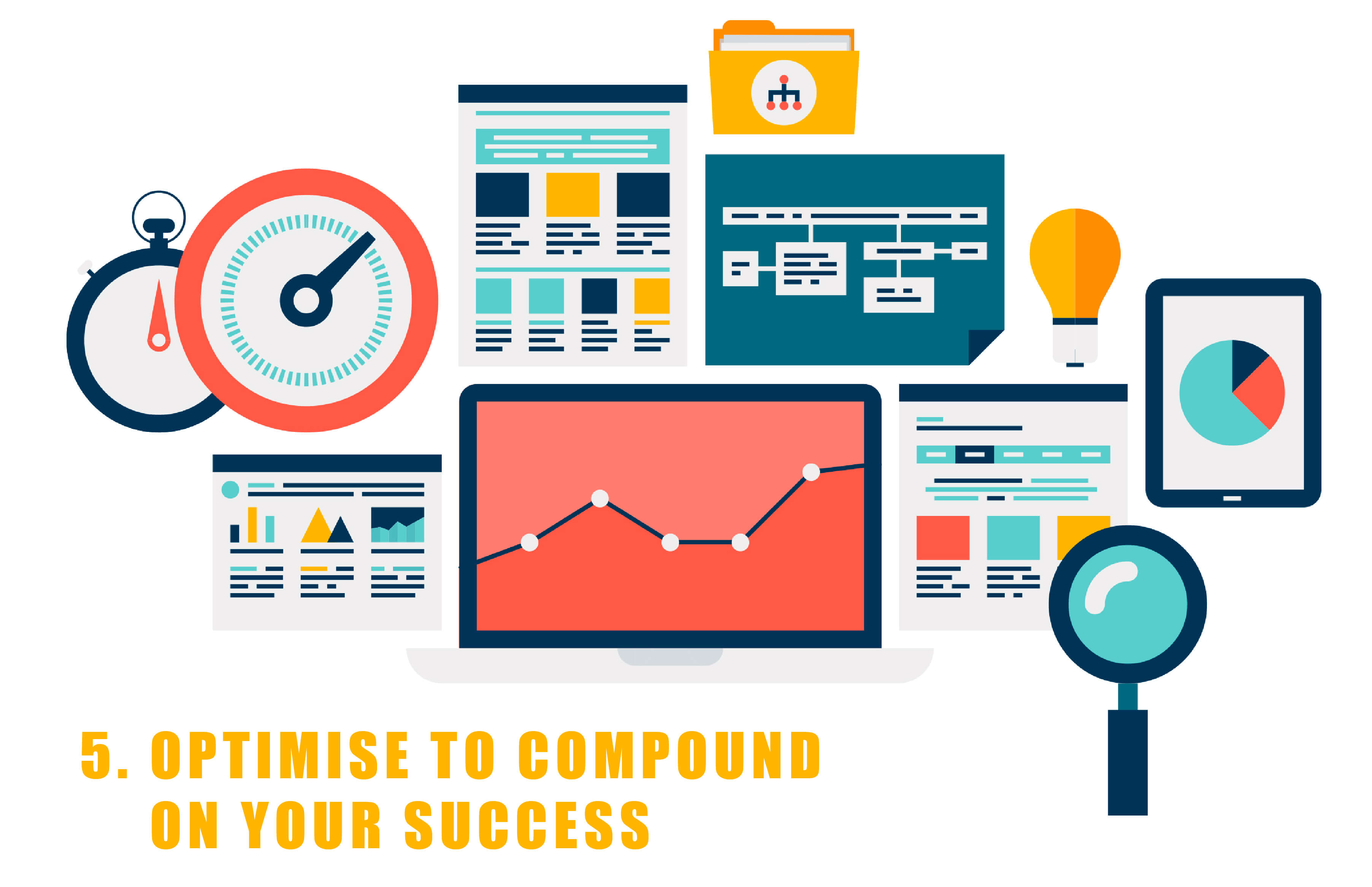 5 ways to build a digital presence for your business - optimise to compound success